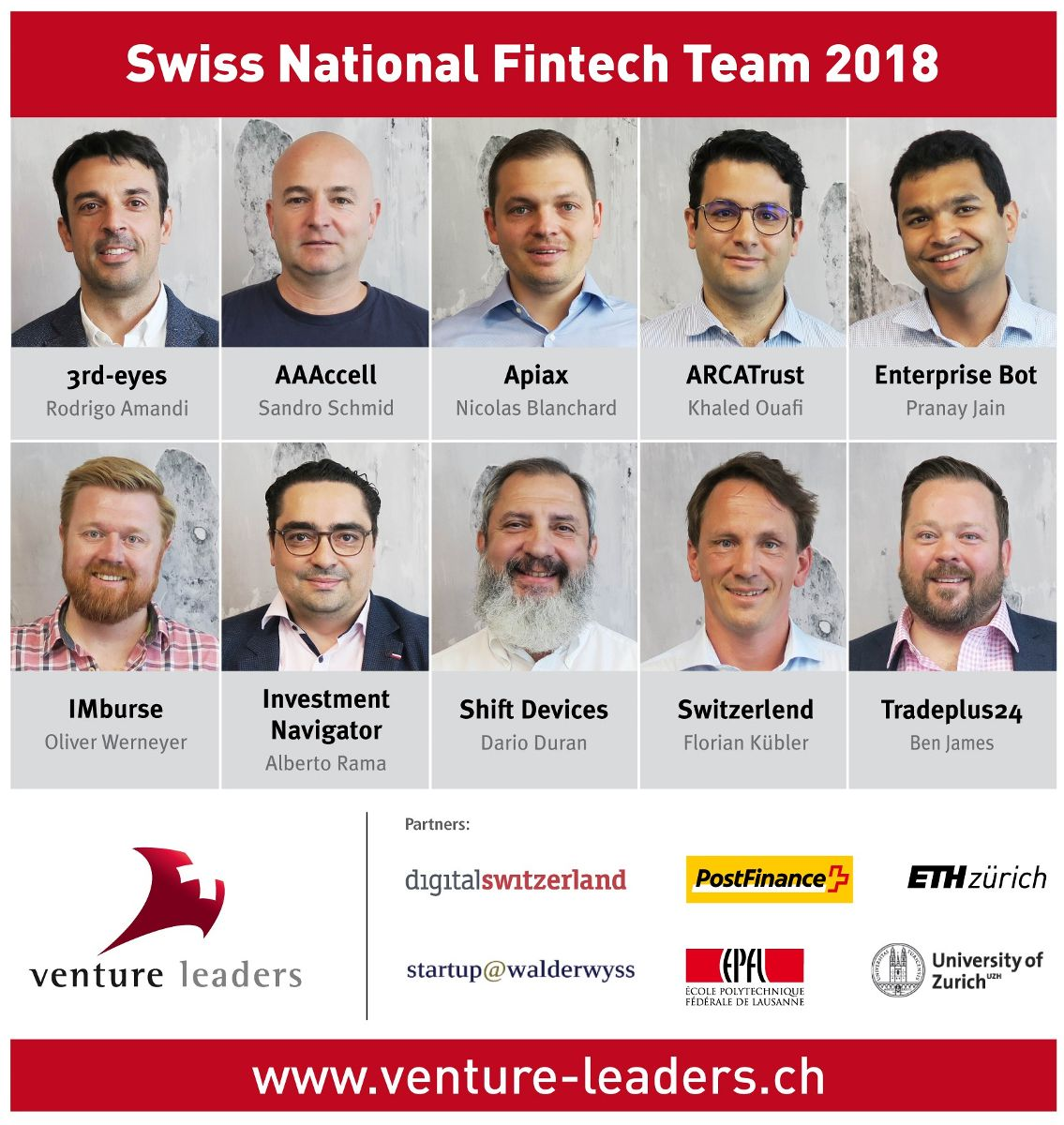 Swiss startups in New York - Fintech knowledge for the world market