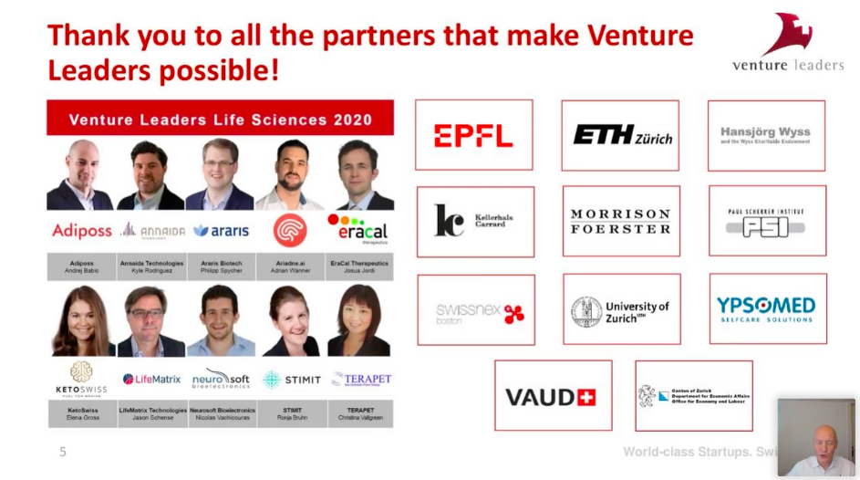 Swiss National Startup Team pitched virtually to U.S. investors ahead of life sciences roadshow to Boston
