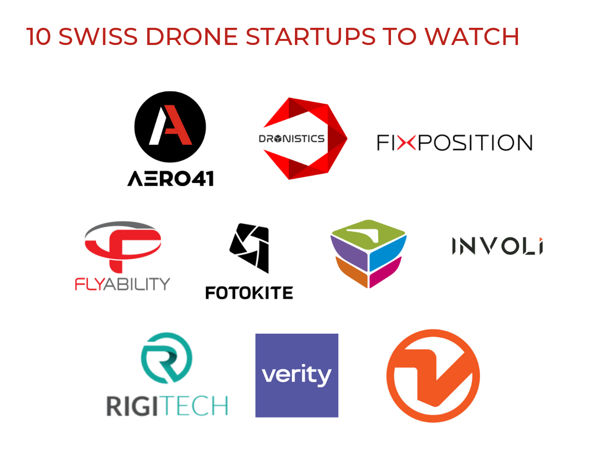 10 Swiss Drone Startups to Watch as Industry Leaders Land in Lausanne